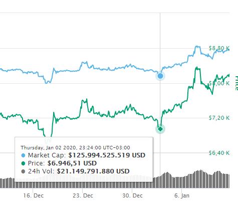 bitcoin trader legit - Glossario - Bitcoin - scrivendovolo.it